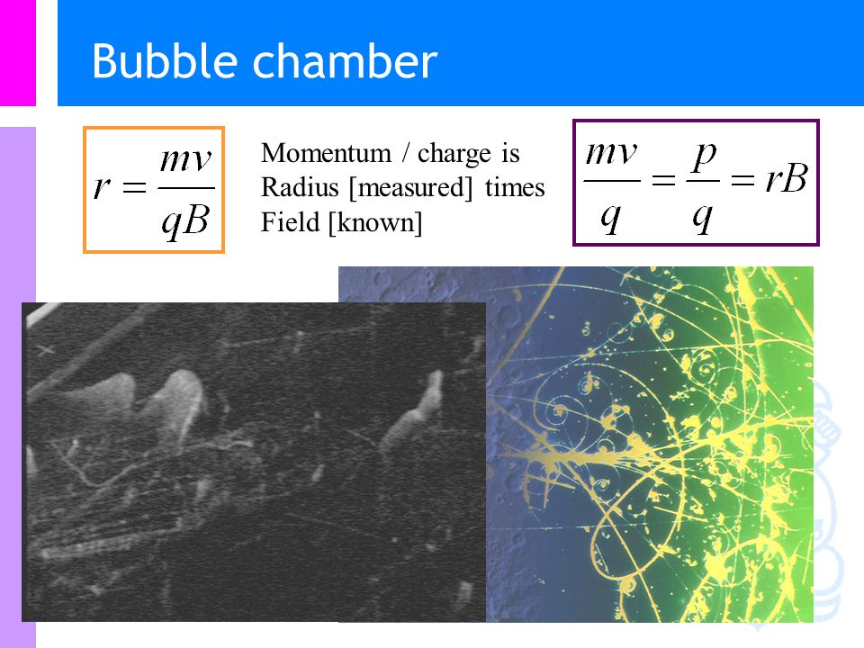 Bubble chamber Momentum / charge is Radius [measured] times